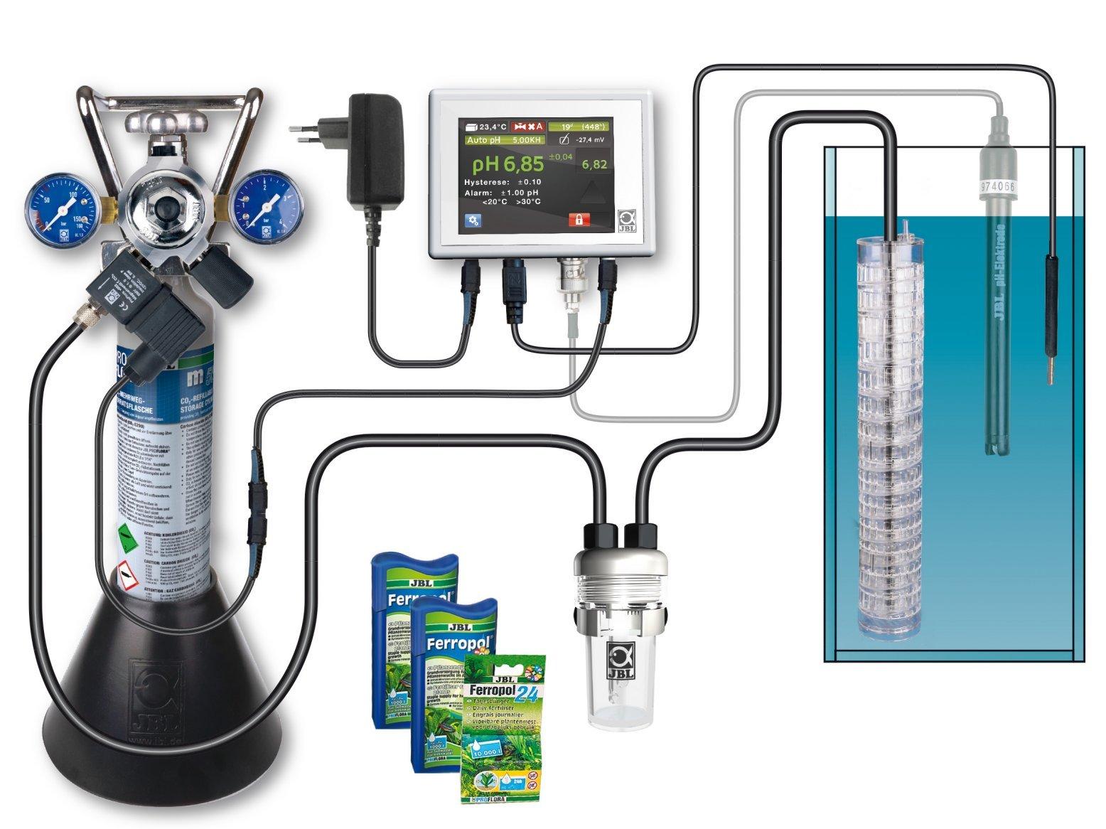 Preise JBL ProFlora m503 CO2-Komplettanlage