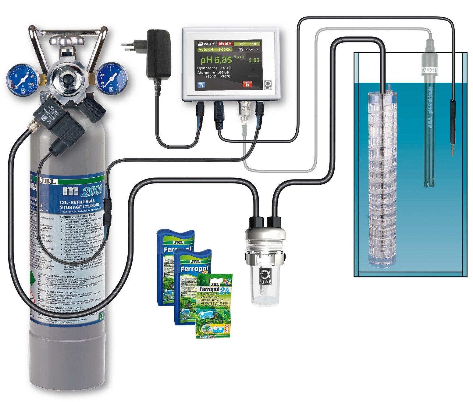 Preise JBL ProFlora m2003 CO2-Komplettanlage
