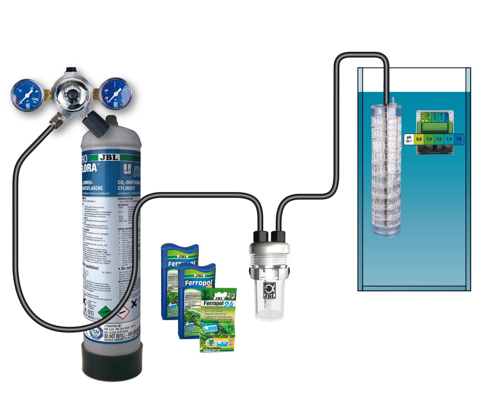 Shop JBL ProFlora u501 CO2 Complete System