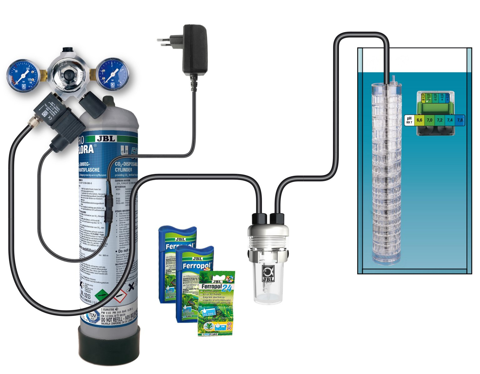 Jbl proflora u502 co2 complete system for Jbl aquarium