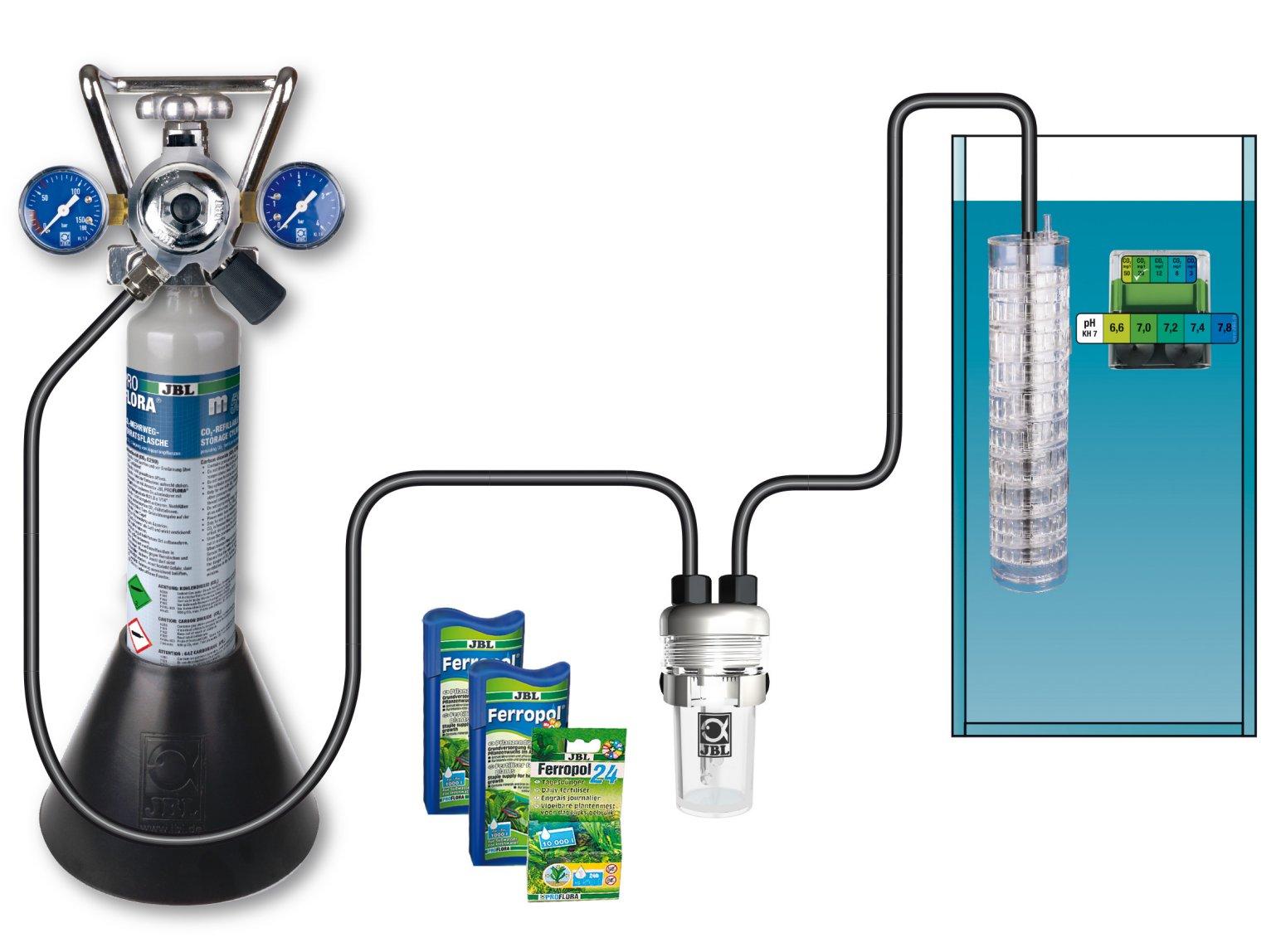 Preise JBL ProFlora m501 CO2-Komplettanlage